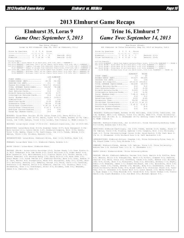 2013 Football Game Notes  Elmhurst vs. Millikin  Page 16  2013 Elmhurst Game Recaps Elmhurst 35, Loras 9 Game One: Septemb...