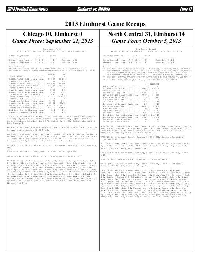 2013 Football Game Notes  Elmhurst vs. Millikin  Page 17  2013 Elmhurst Game Recaps Chicago 10, Elmhurst 0 Game Three: Sep...