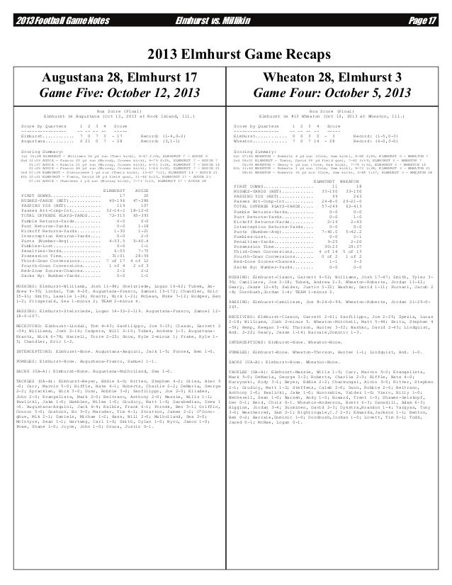 2013 Football Game Notes  Elmhurst vs. Millikin  Page 17  2013 Elmhurst Game Recaps Augustana 28, Elmhurst 17 Game Five: O...
