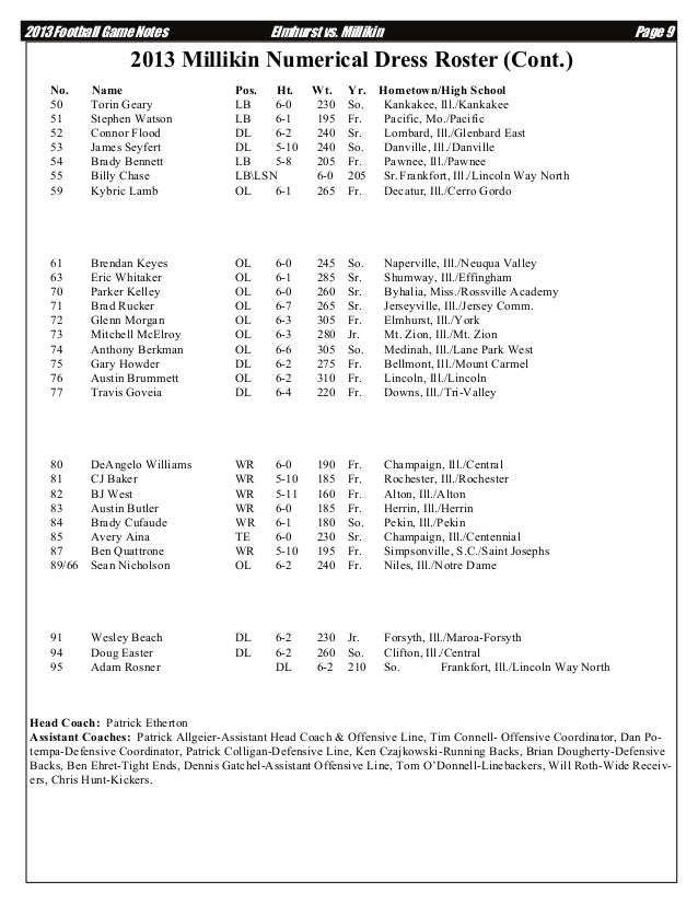 2013 Football Game Notes  Elmhurst vs. Millikin  Page 9  2013 Millikin Numerical Dress Roster (Cont.) No. 50 51 52 53 54 5...