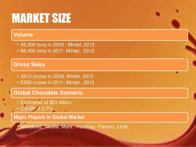 chocolate consumption pattern in india About the database the global consumption database is a one-stop source of data on household consumption patterns in developing countries it is designed to serve a.