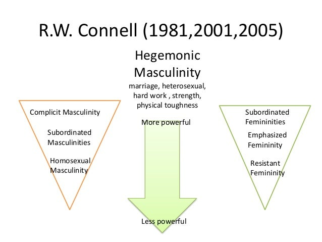 hegemonic masculinity practices essay Read this essay on hegemonic masculinity and masculinity for men cliff practices his religion with a single-mindedness the pharisees would envy this paper tackles the issue of hegemonic and sentimental masculinity as evidenced in the world of hip hop today and the.