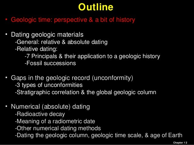 definition of relative and absolute dating
