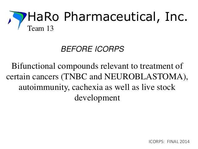 Haro Pharmaceutical I-Corps@NIH 121014 Slide 3