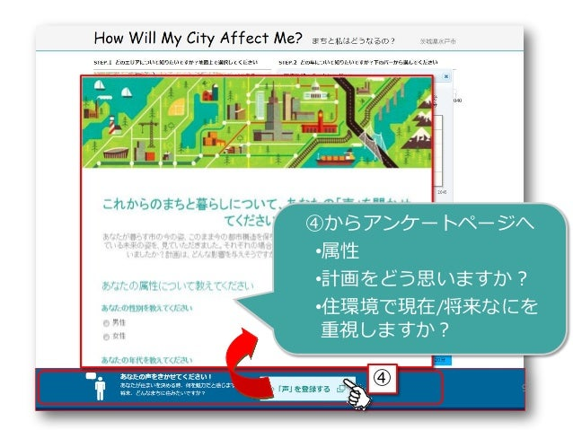 9 ④からアンケートページへ •属性 •計画をどう思いますか? •住環境で現在/将来なにを 重視しますか? ④