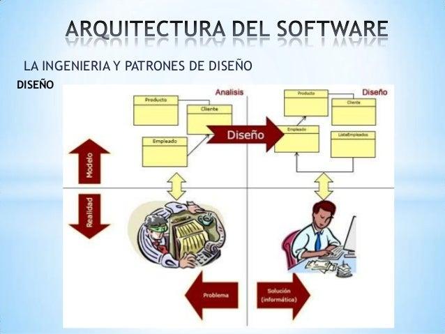1 3 Ingenieria Software Y Patrones De Dise O