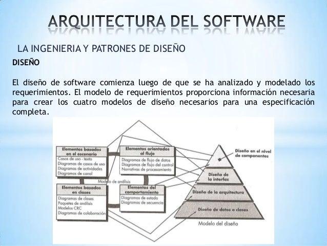 1 3 ingenieria software y patrones de diseño Slide 3