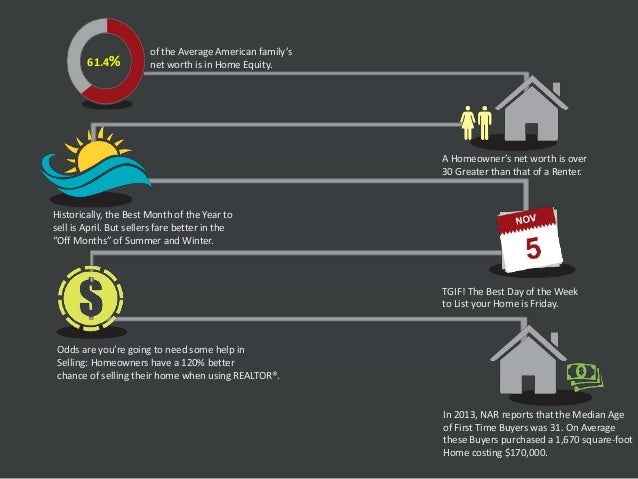 13 Interesting Real Estate Facts. Frozen Invitation Template. Photography Price List Template Free. Free Sign Up Sheet Template. Avery Address Label Template. Sample Recommendation Letter For Graduate School From Professor. Invitaciones De Mickey Mouse. Business Card Design Online. Kanye West Graduation Poster