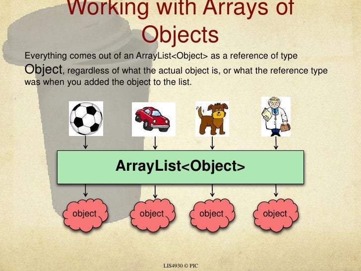 Working with Arrays of Objects<br />LIS4930 © PIC<br />Everything comes out of an ArrayList<Object> as a reference of type...