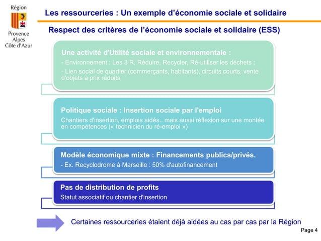 Les ressourceries : Un exemple d'économie sociale et solidaire Certaines ressourceries étaient déjà aidées au cas par cas ...