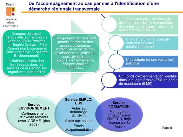 De l'accompagnement au cas par cas à l'identification d'une démarche régionale transversale Service ENVIRONNEMENT Co-finan...