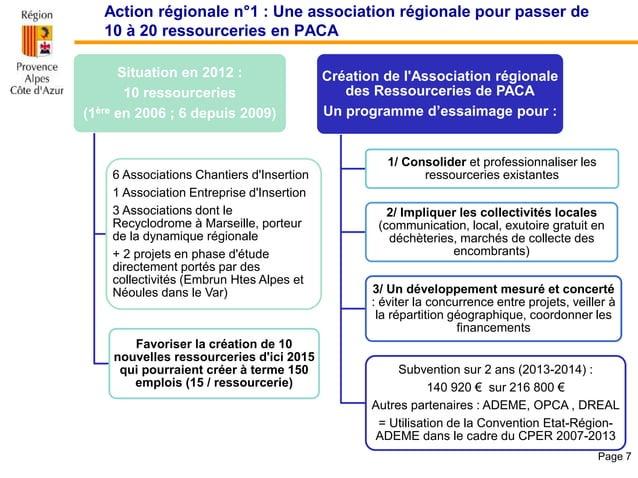 Action régionale n°1 : Une association régionale pour passer de 10 à 20 ressourceries en PACA Situation en 2012 : 10 resso...