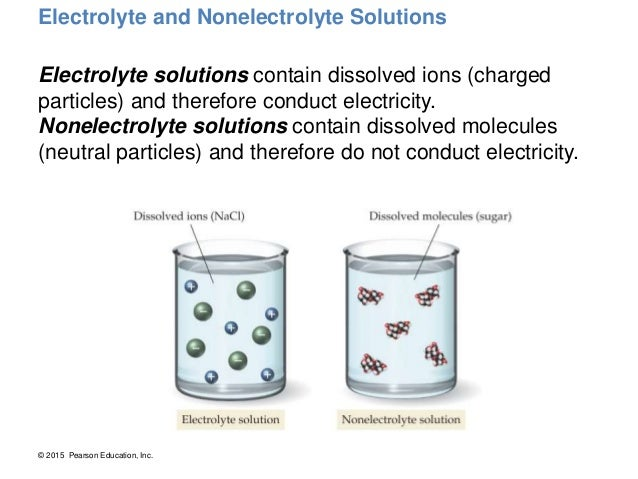 a look at electrolytes and how ions conduct electricity How to determine if electrolyte dissociation will occur look at 1st of compound 1 st element is a metal = electrolyte = electricity is produced 1 st they do not separate into ions, therefore do not conduct electricity they are neutral ex ch3oh, c2h5oh, ch3cooh.