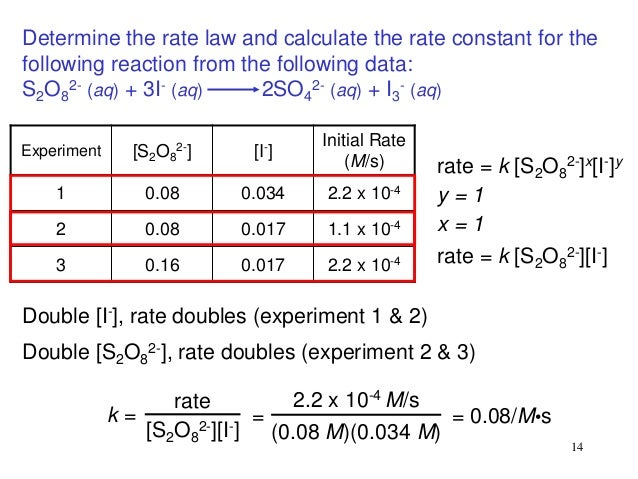 determination of the rate constant The journal of b~loq~cal chemistry vol 250, no 11, issue of june io, pp 4048-4052, 1975 printed in usa determination of dissociation constants and specific rate.