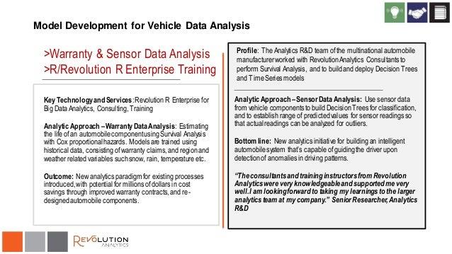 Warranty Predictive Analytics solution