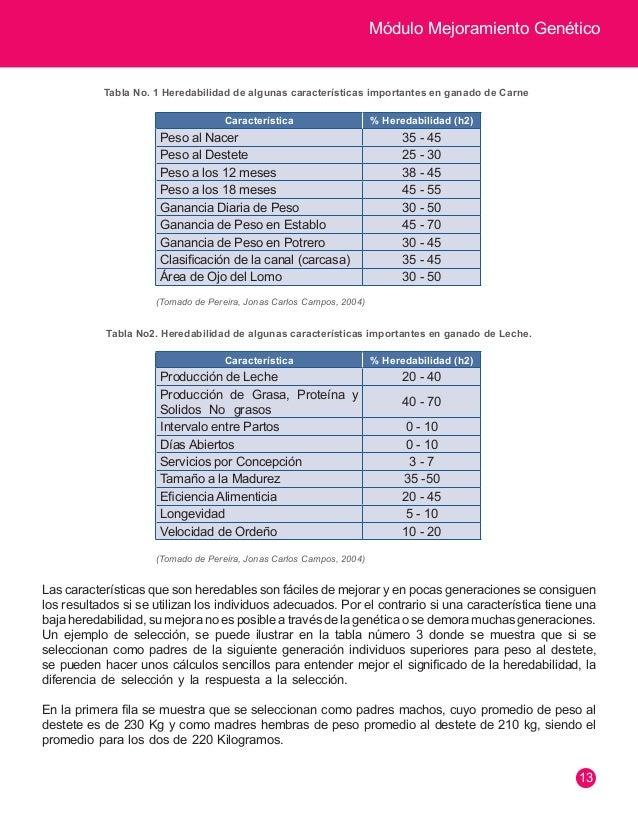 Módulo Mejoramiento Genético  14  En la segunda fila se muestran los promedios generales de peso al destete de la població...
