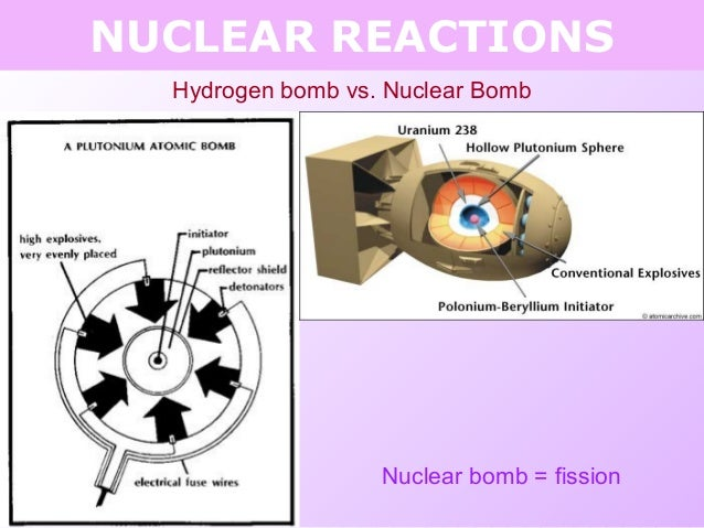 nuclear weapon and nucleosynthesis Nuclear fusion: nuclear fusion are the most important for both practical applications and the nucleosynthesis of the light elements in the burning stages.