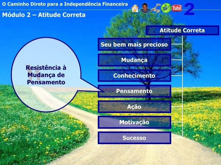 O Caminho Direto para a Independência Financeira Módulo 2 – Atitude Correta Resistência à Mudança de Pensamento Atitude Co...