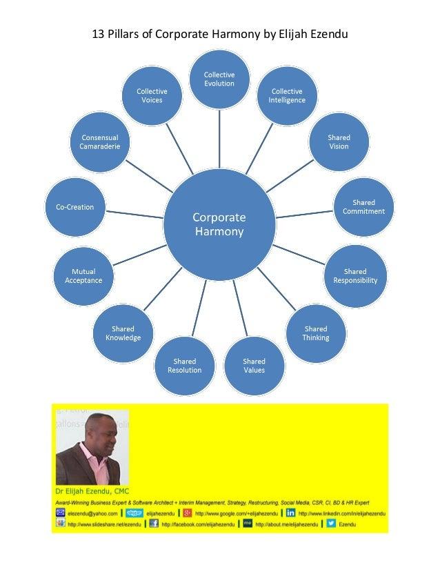 13 Pillars of Corporate Harmony by Elijah Ezendu