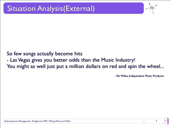 Polyphonic HMI: Mixing Music and Math Case Study Analysis & Solution