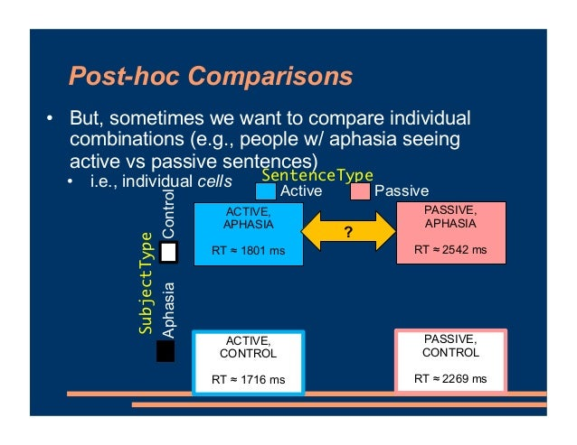 Post-hoc Comparisons • But, sometimes we want to compare individual combinations (e.g., people w/ aphasia seeing active vs...