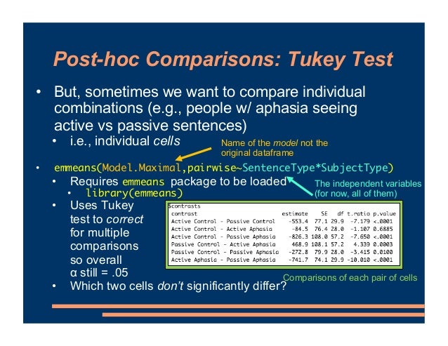 Post-hoc Comparisons: Tukey Test • But, sometimes we want to compare individual combinations (e.g., people w/ aphasia seei...