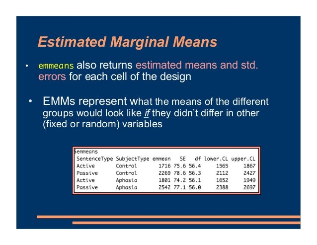 Estimated Marginal Means • emmeans also returns estimated means and std. errors for each cell of the design • EMMs represe...