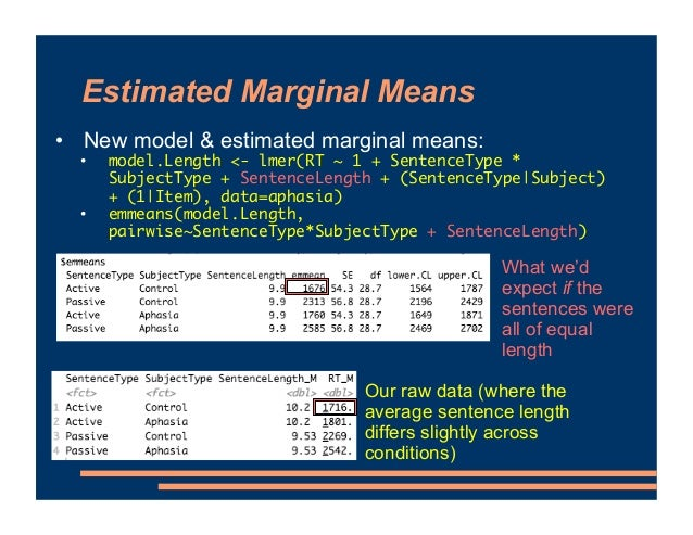 Estimated Marginal Means • New model & estimated marginal means: • model.Length <- lmer(RT ~ 1 + SentenceType * SubjectTyp...