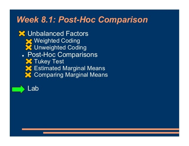Week 8.1: Post-Hoc Comparison ! Unbalanced Factors ! Weighted Coding ! Unweighted Coding ! Post-Hoc Comparisons ! Tukey Te...