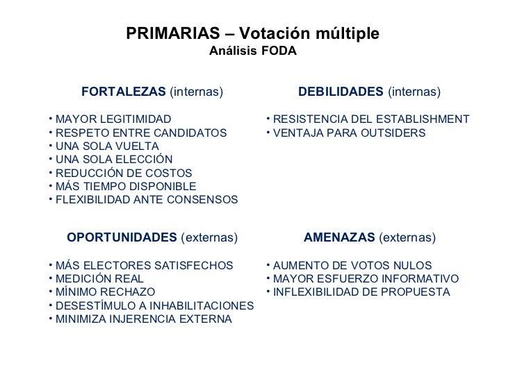PRIMARIAS – Votación múltiple Análisis FODA <ul><li>FORTALEZAS  (internas) </li></ul><ul><li>MAYOR LEGITIMIDAD </li></ul><...