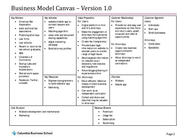Page 2 Business Model Canvas