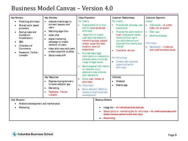 Page 8 Business Model Canvas