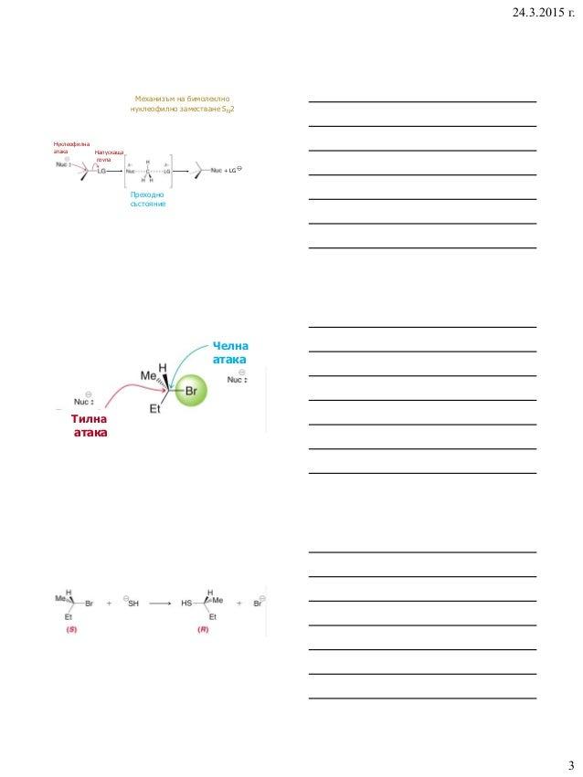 24.3.2015 г. 3 Напускаща група + LG Нуклеофилна атака Преходно състояние Механизъм на бимолеклно нуклеофилно заместване S...