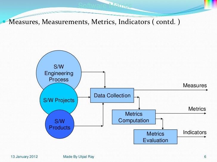 13 software metrics