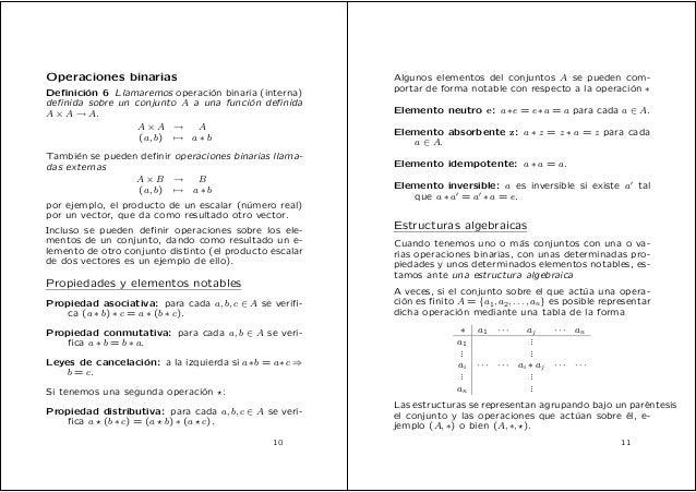 Operaciones binarias Definici´on 6 Llamaremos operaci´on binaria (interna) definida sobre un conjunto A a una funci´on defini...