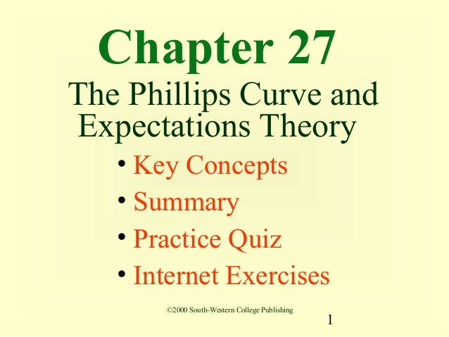 Chapter 27The Phillips Curve andExpectations Theory   • Key Concepts   • Summary   • Practice Quiz   • Internet Exercises ...