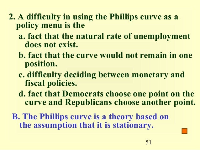 the phillips curve depicts relationship between photosynthesis