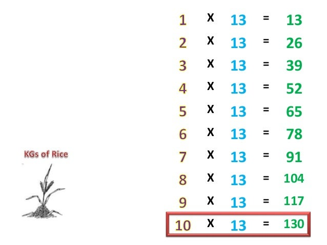 13 Times Table Project Perakul Multiplication For The