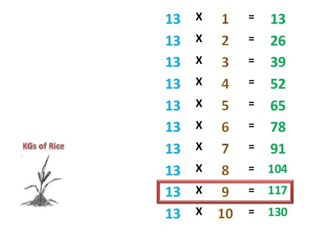13 times table fast project perakul multiplication for for 13 times table trick