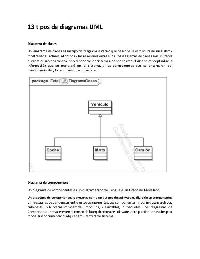 13 tipos de diagramas uml, la metodología de desarrollo ...