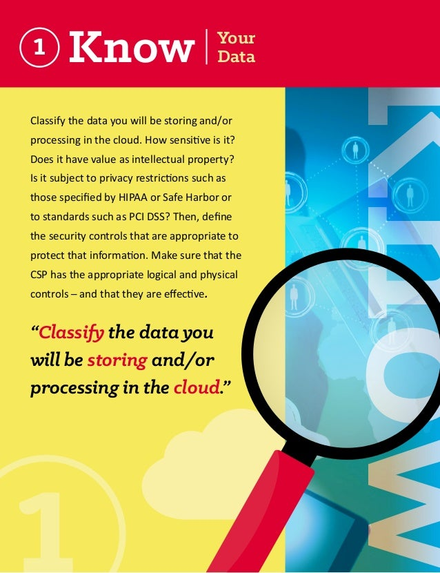 Know  Your Data  Classify the data you will be storing and/or processing in the cloud. How sensitive is it? Does it have v...