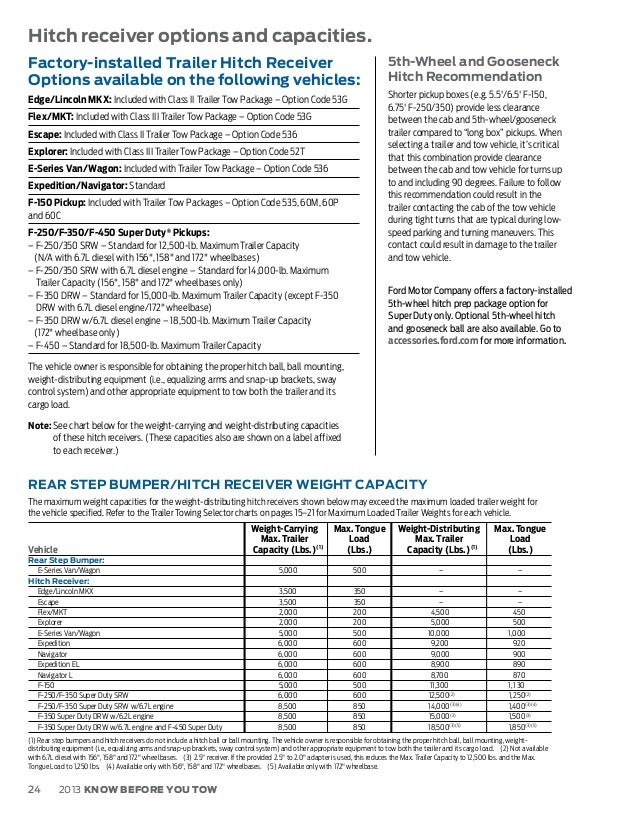 Ford Flex Towing Capacity With Tow Package >> 2013 Ford Towing Guide - Louisville Ford Dealer