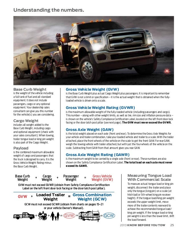 2013 Ford Towing Guide Louisville Ford Dealer