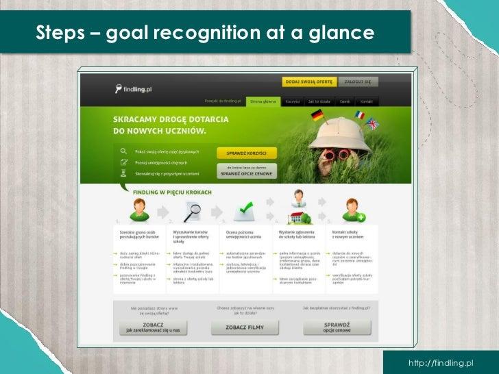 Steps – goal recognition at a glance                                       http://findling.pl