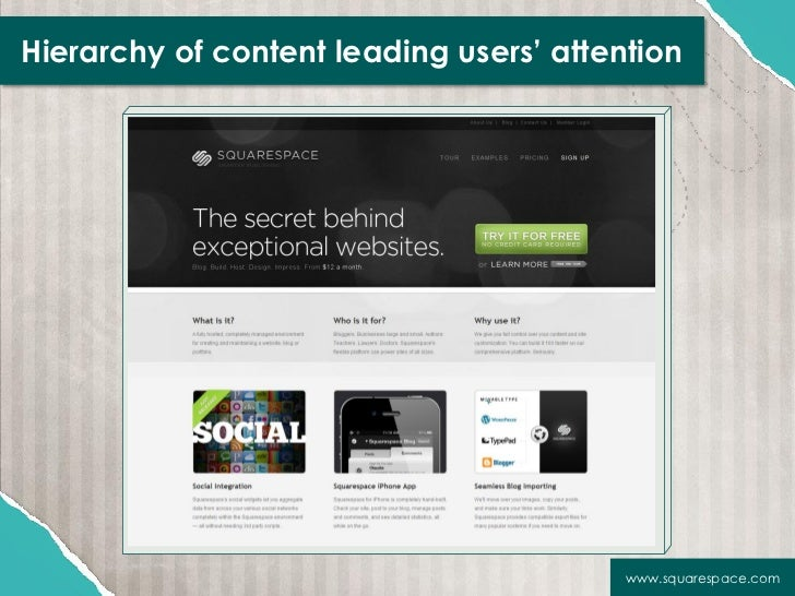 Hierarchy of content leading users' attention                                         www.squarespace.com