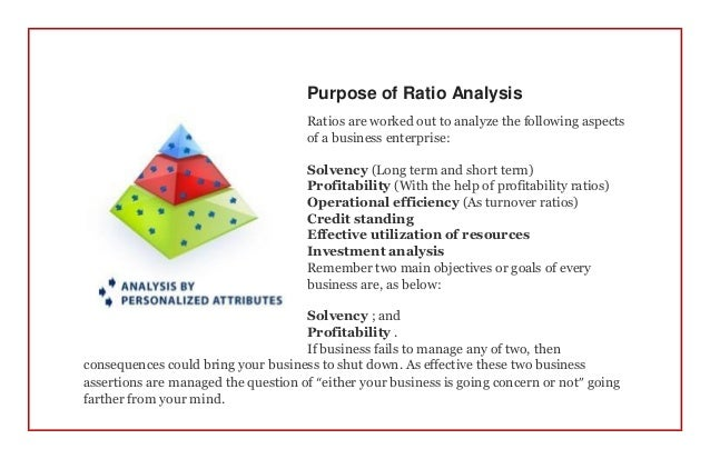 objective of ratio analysis Non-conventional machining processes selection using multi-objective optimization on the basis of ratio analysis method.