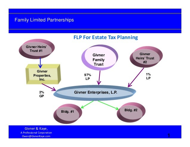 Family Limited Partnerships  FLP For Estate Tax Planning Givner Heirs' Trust #1  Givner Family Trust Givner Properties, In...