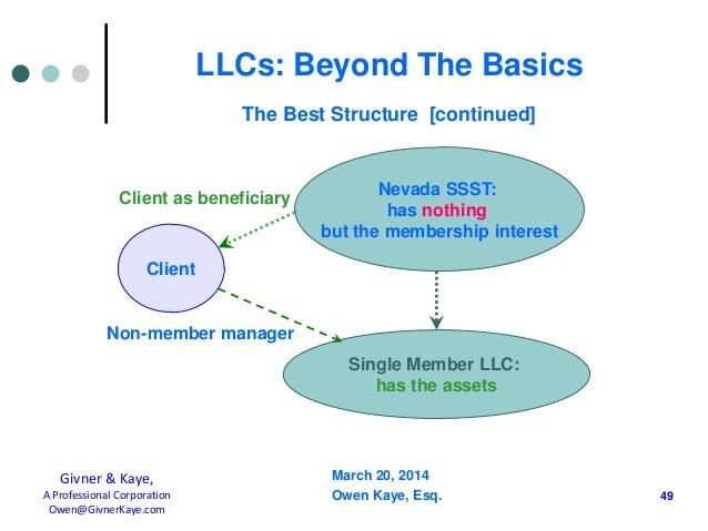 14 03-20 LLCs - Beyond The Basics