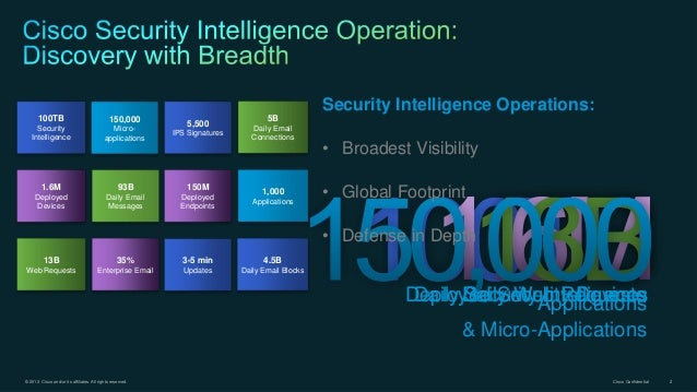 Mission Critical Internet Security