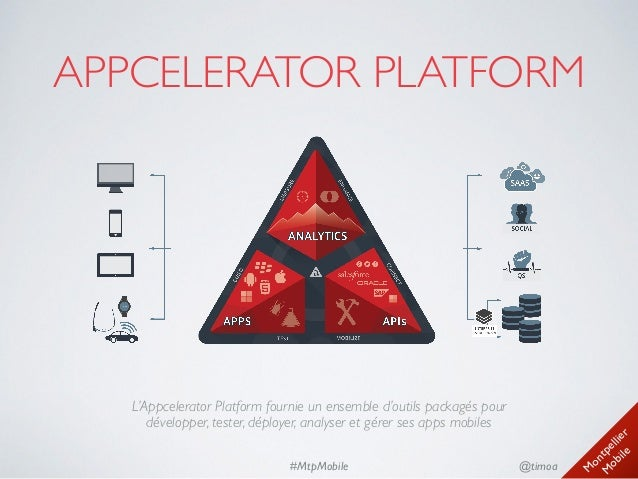 M ontpellier M obile @timoa#MtpMobile APPCELERATOR PLATFORM L'Appcelerator Platform fournie un ensemble d'outils packagés...